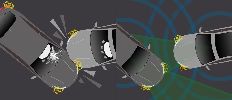 Gegenüberstellung: Zwei Fahrzeuge ohne Assistenzsystem haben einen Unfall, zwei Fahrzeuge mit Assistenzsystem konnten einen Zusammenprall vermeiden.